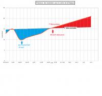 graph max.png
